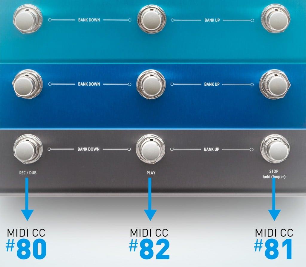 TimeLine BigSky Mobius MIDI CC for switch control