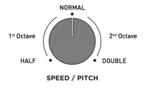 How does Pitch Quantize work on Magneto? - Strymon